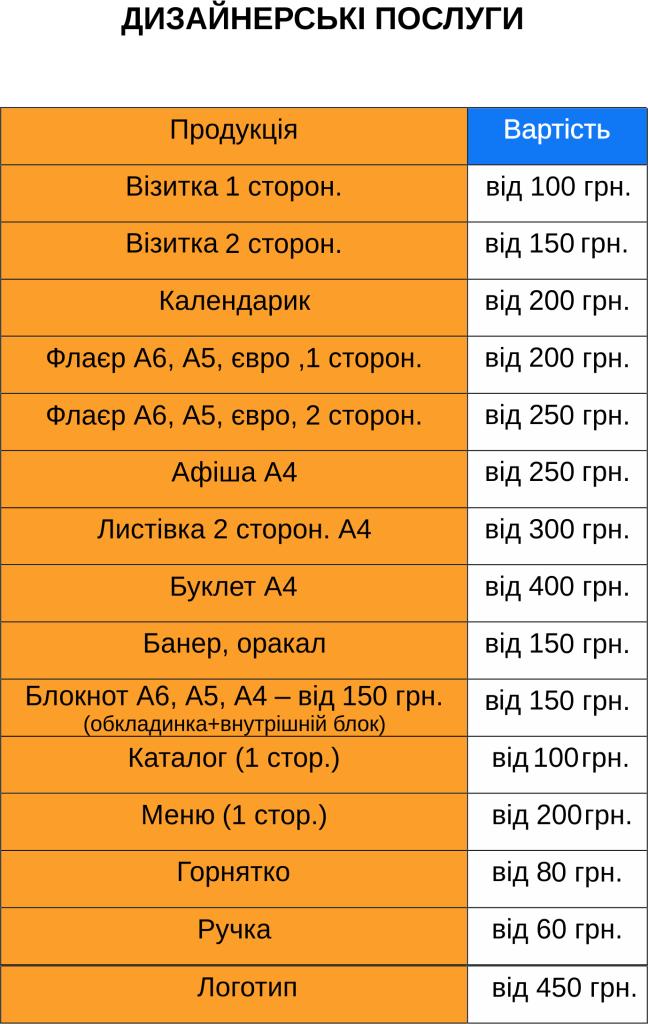 Дизайнерські послуги ціна Львів